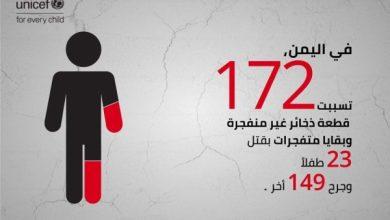 Photo of اليونيسف تكشف احصائية لعدد ضحايا الاطفال نتيجة الألغام ومخلفات الحرب في اليمن