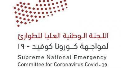 """Photo of تسجيل أكثر من """"40"""" إصابة جديدة بفيروس كورونا في """"7"""" محافظات"""